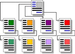 Structure d'un site référencement